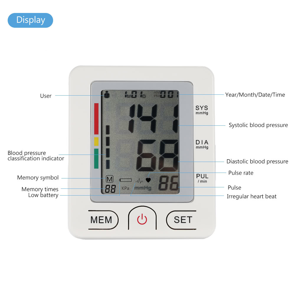 Blood pressure monitor coupon 2018